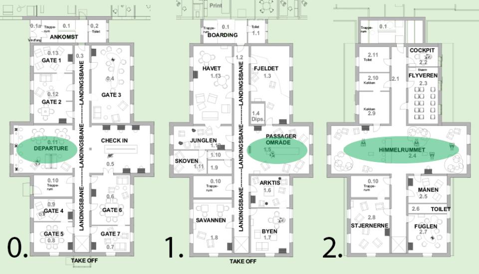 "indretningsplaner - stuen ""velkommen""  - 1. sal ""destinationer"" - 2. sal ""himlen"""